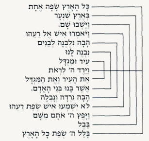 tower_of_babel_verses_structure